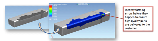 Virtual Forming Technology graphic