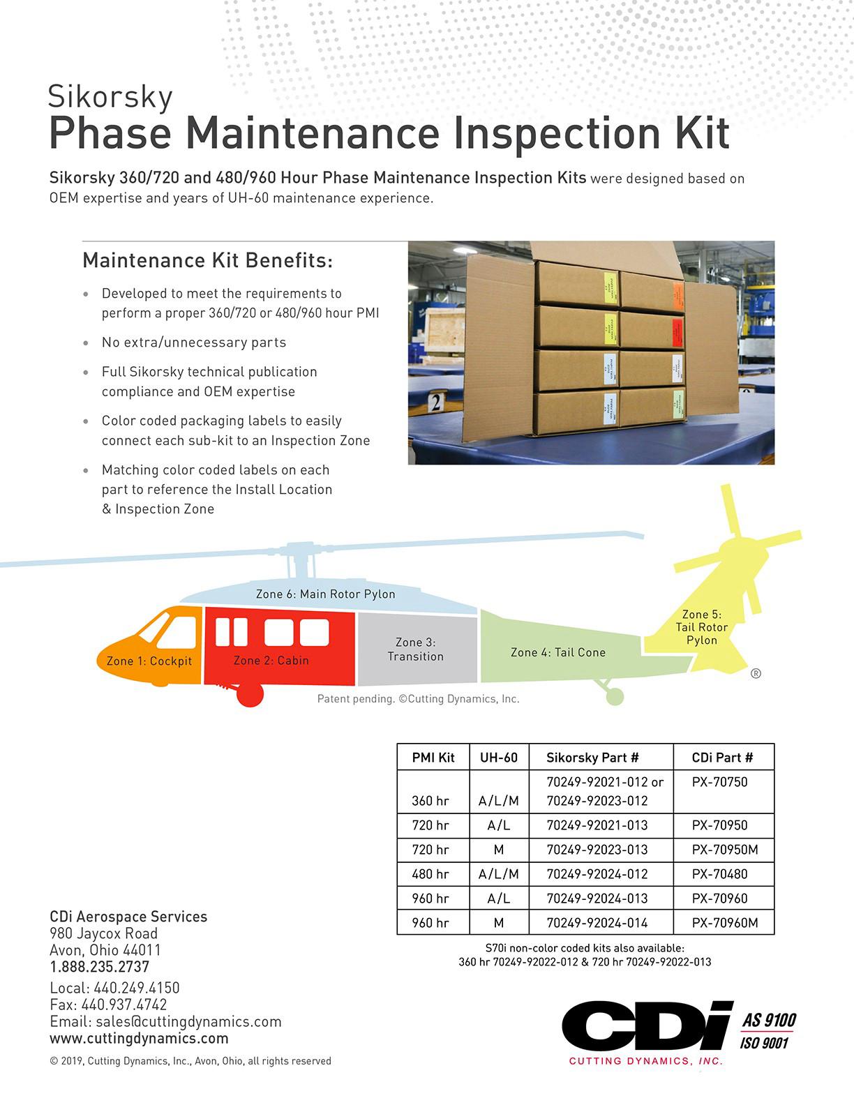 black hawk phase inspection